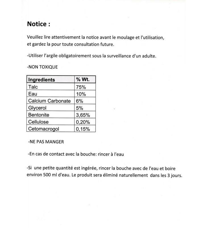 Composition et informations sur l'argile servant à la réalisation des empreintes